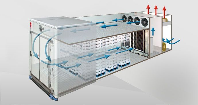 Container Cooling Rooms